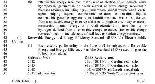 Proposed state legislation would repeal many of the requirements that force utilities to buy part of their energy from renewable sources, as can be seen from the deletions tailored for Page 3 of an existing law.