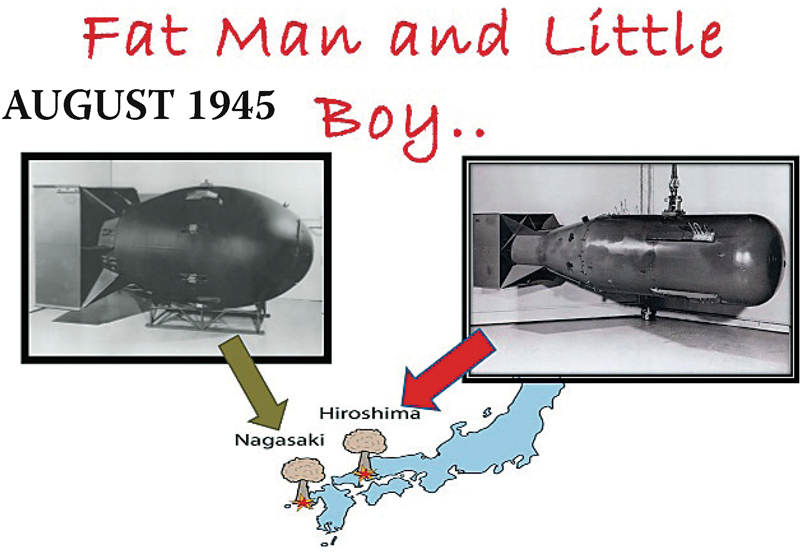 fat man little boy In his inventive and fabulist debut novel fat man and little boy mike meginnis  lends a surprisingly human dimension to the atomic bombs dropped on japan.