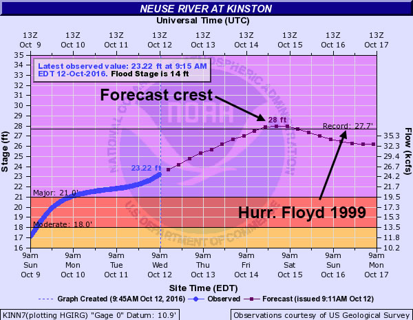 (National Weather Service graphic)